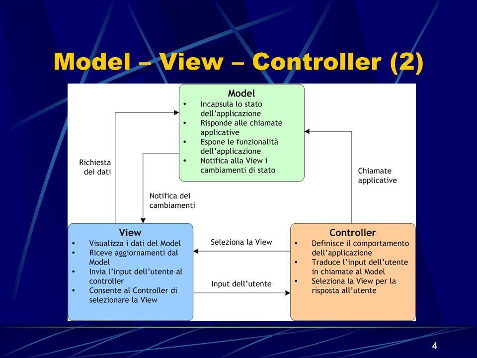 25 Deployment Installazione del modulo applicativo sullApplication Server.
