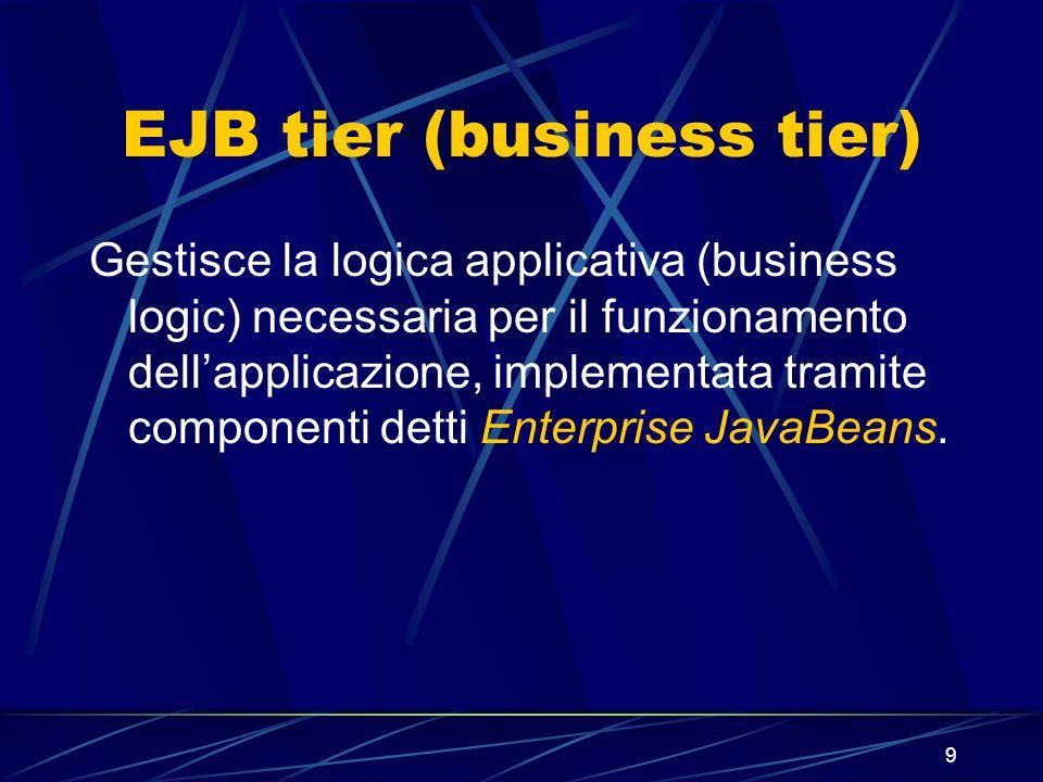 9 EJB tier (business tier) Gestisce la logica applicativa (business logic) necessaria per il funzionamento dellapplicazione, implementata tramite comp