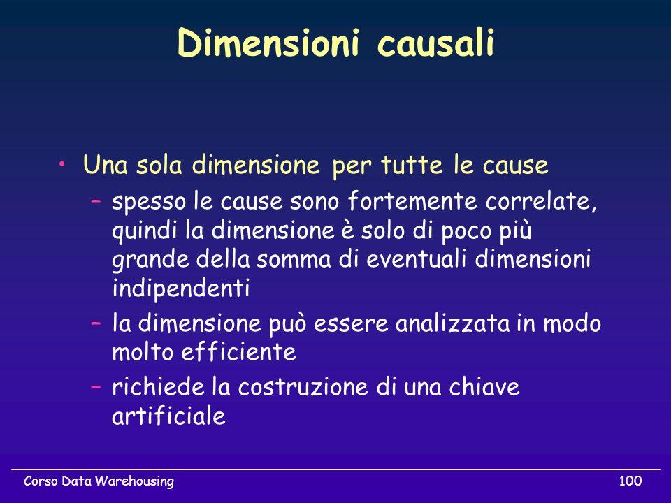 100Corso Data Warehousing Dimensioni causali Una sola dimensione per tutte le cause –spesso le cause sono fortemente correlate, quindi la dimensione è