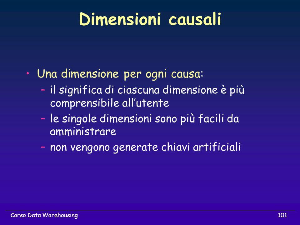 101Corso Data Warehousing Dimensioni causali Una dimensione per ogni causa: –il significa di ciascuna dimensione è più comprensibile allutente –le sin