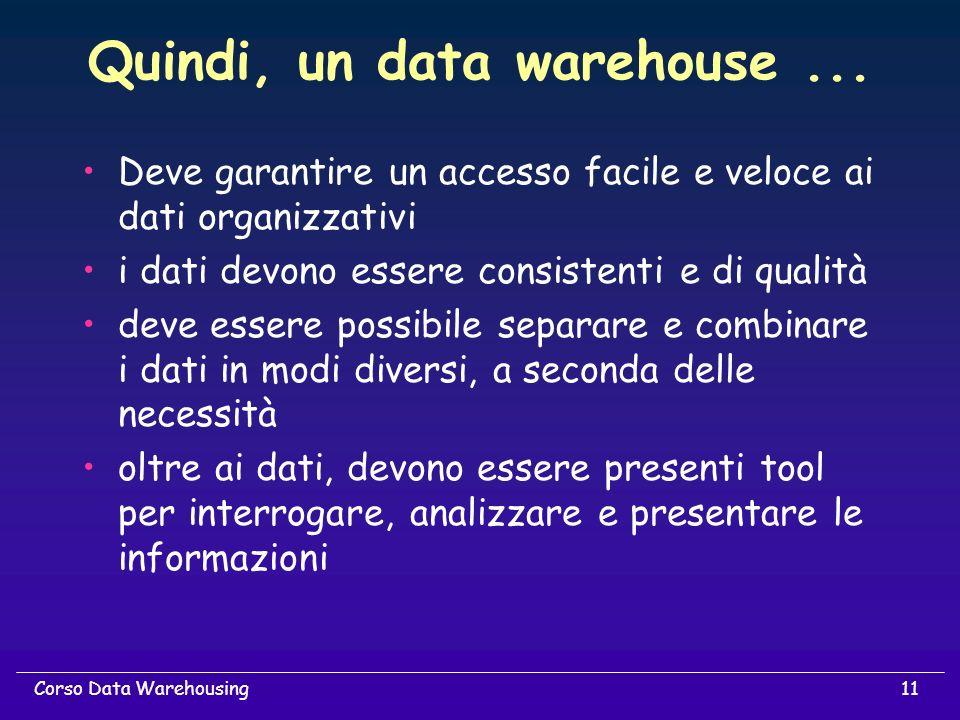 11Corso Data Warehousing Quindi, un data warehouse... Deve garantire un accesso facile e veloce ai dati organizzativi i dati devono essere consistenti