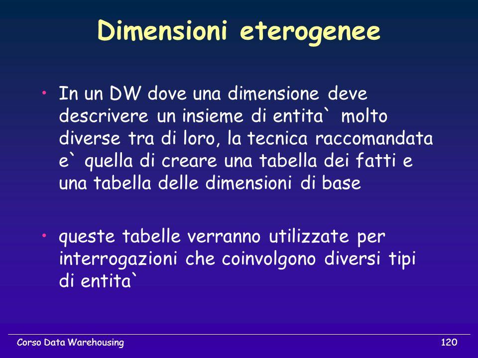 120Corso Data Warehousing Dimensioni eterogenee In un DW dove una dimensione deve descrivere un insieme di entita` molto diverse tra di loro, la tecni