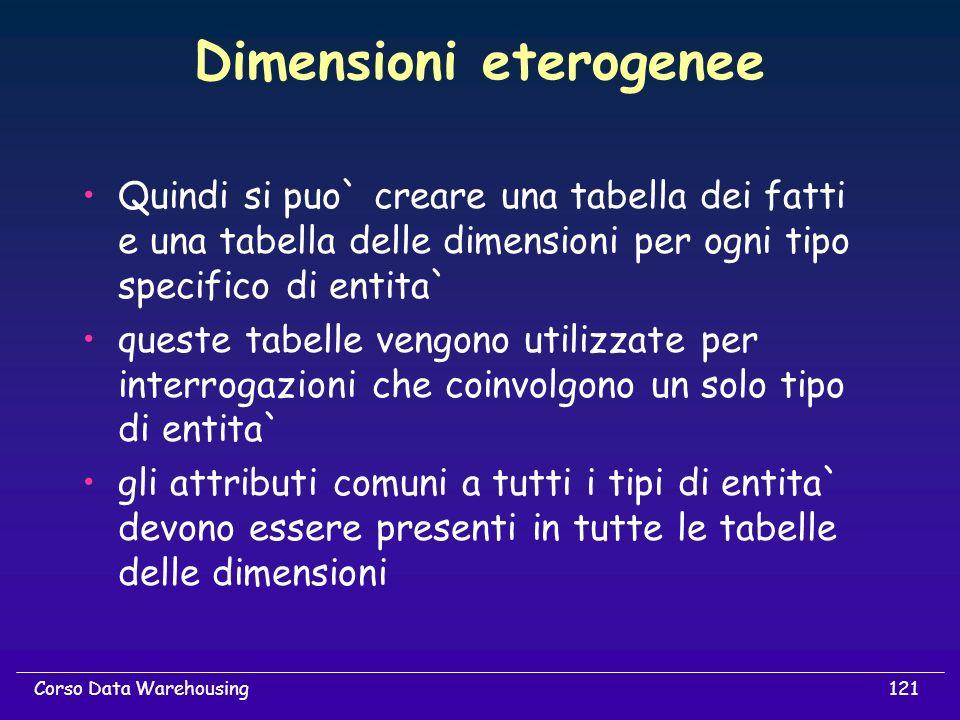 121Corso Data Warehousing Dimensioni eterogenee Quindi si puo` creare una tabella dei fatti e una tabella delle dimensioni per ogni tipo specifico di