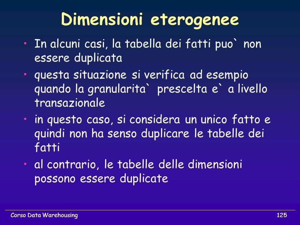 125Corso Data Warehousing Dimensioni eterogenee In alcuni casi, la tabella dei fatti puo` non essere duplicata questa situazione si verifica ad esempi