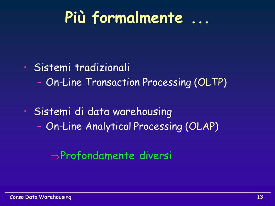 13Corso Data Warehousing Sistemi tradizionali –On-Line Transaction Processing (OLTP) Sistemi di data warehousing –On-Line Analytical Processing (OLAP)