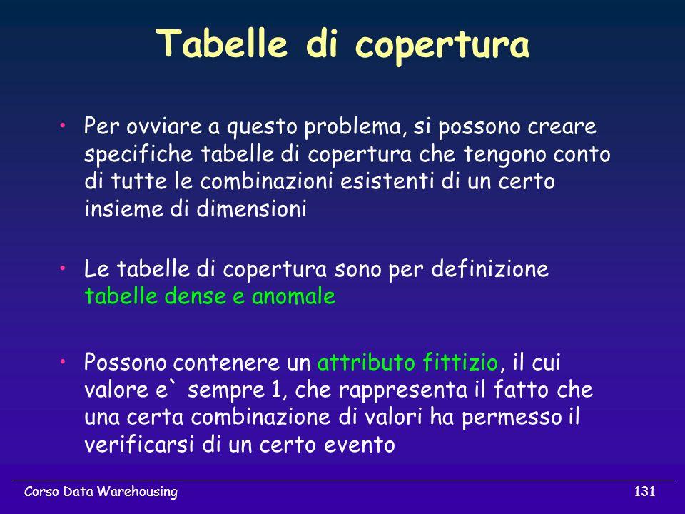 131Corso Data Warehousing Tabelle di copertura Per ovviare a questo problema, si possono creare specifiche tabelle di copertura che tengono conto di t