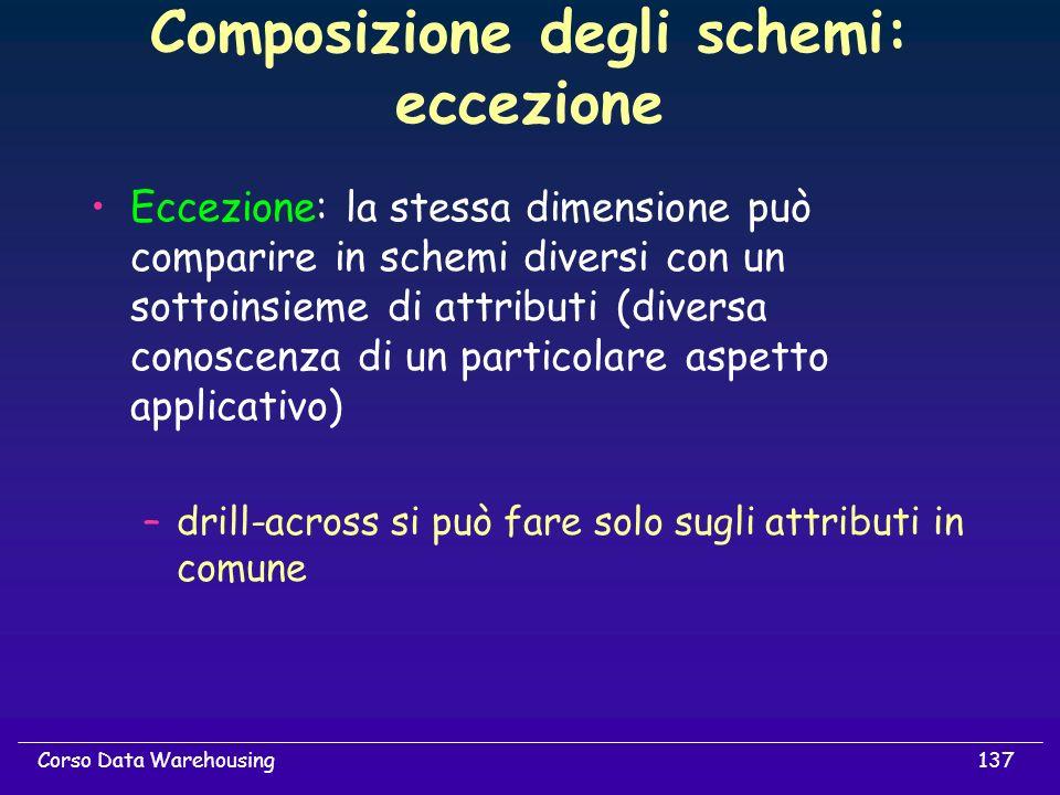 137Corso Data Warehousing Composizione degli schemi: eccezione Eccezione: la stessa dimensione può comparire in schemi diversi con un sottoinsieme di