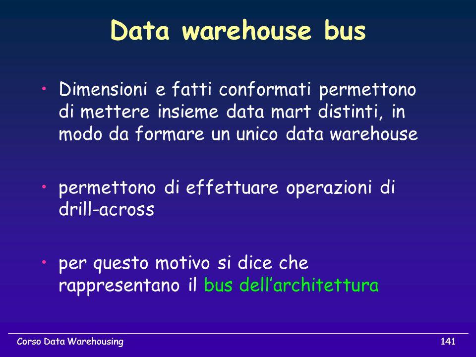 141Corso Data Warehousing Data warehouse bus Dimensioni e fatti conformati permettono di mettere insieme data mart distinti, in modo da formare un uni