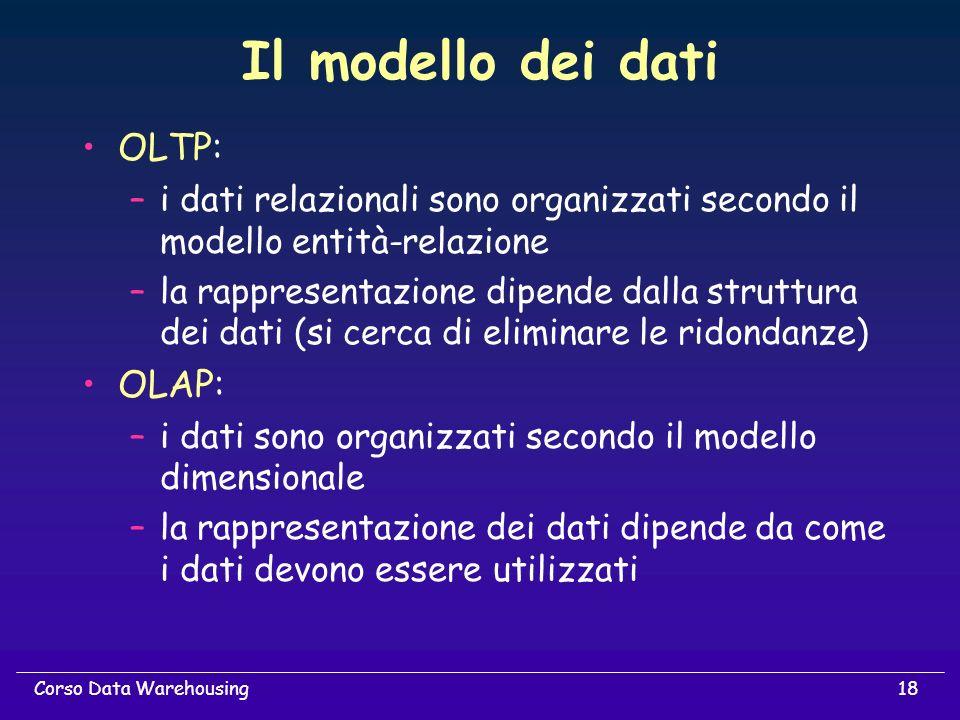 18Corso Data Warehousing Il modello dei dati OLTP: –i dati relazionali sono organizzati secondo il modello entità-relazione –la rappresentazione dipen