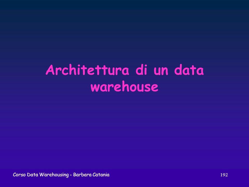 192 Corso Data Warehousing - Barbara Catania Architettura di un data warehouse