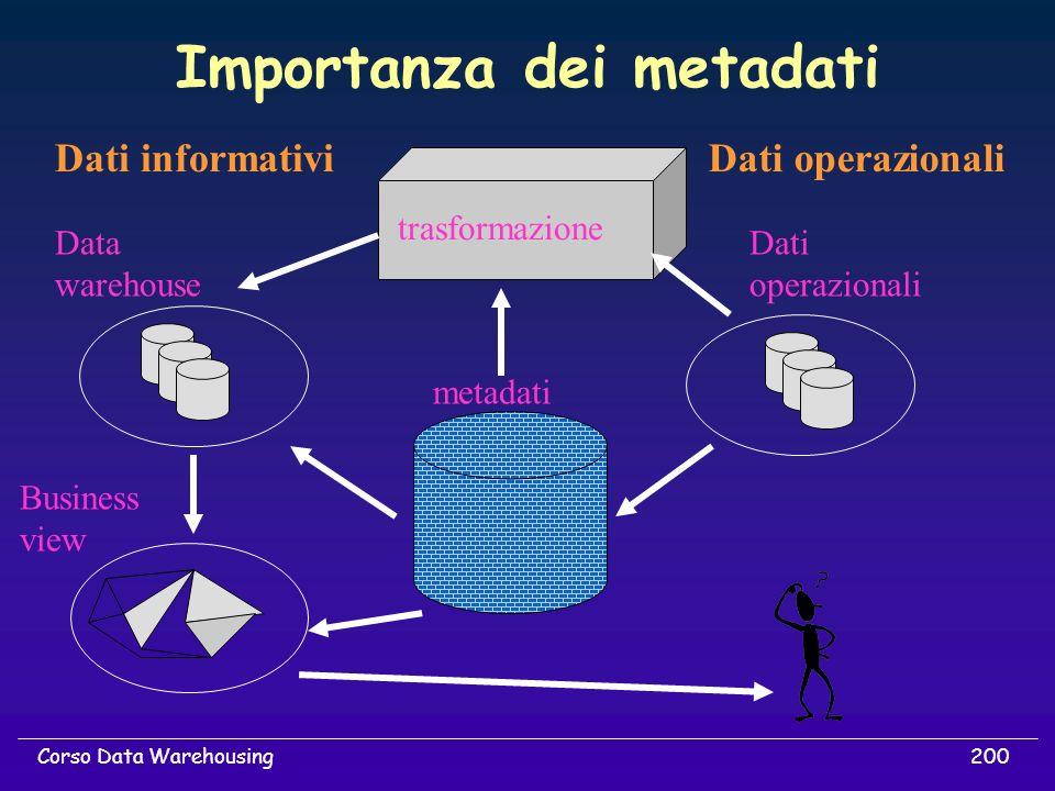 200Corso Data Warehousing Business view Dati operazionali metadati trasformazione Data warehouse Importanza dei metadati Dati operazionaliDati informa