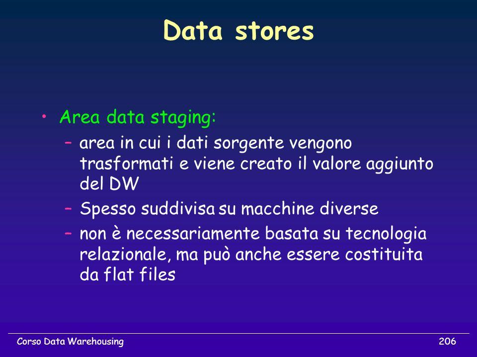 206Corso Data Warehousing Data stores Area data staging: –area in cui i dati sorgente vengono trasformati e viene creato il valore aggiunto del DW –Sp