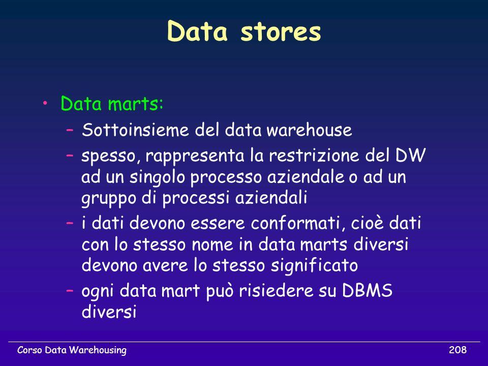 208Corso Data Warehousing Data stores Data marts: –Sottoinsieme del data warehouse –spesso, rappresenta la restrizione del DW ad un singolo processo a