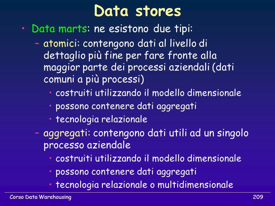 209Corso Data Warehousing Data stores Data marts: ne esistono due tipi: –atomici: contengono dati al livello di dettaglio più fine per fare fronte all