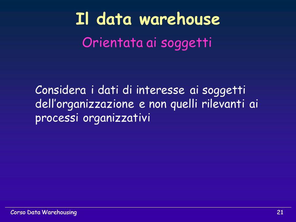 21Corso Data Warehousing Orientata ai soggetti Considera i dati di interesse ai soggetti dellorganizzazione e non quelli rilevanti ai processi organiz
