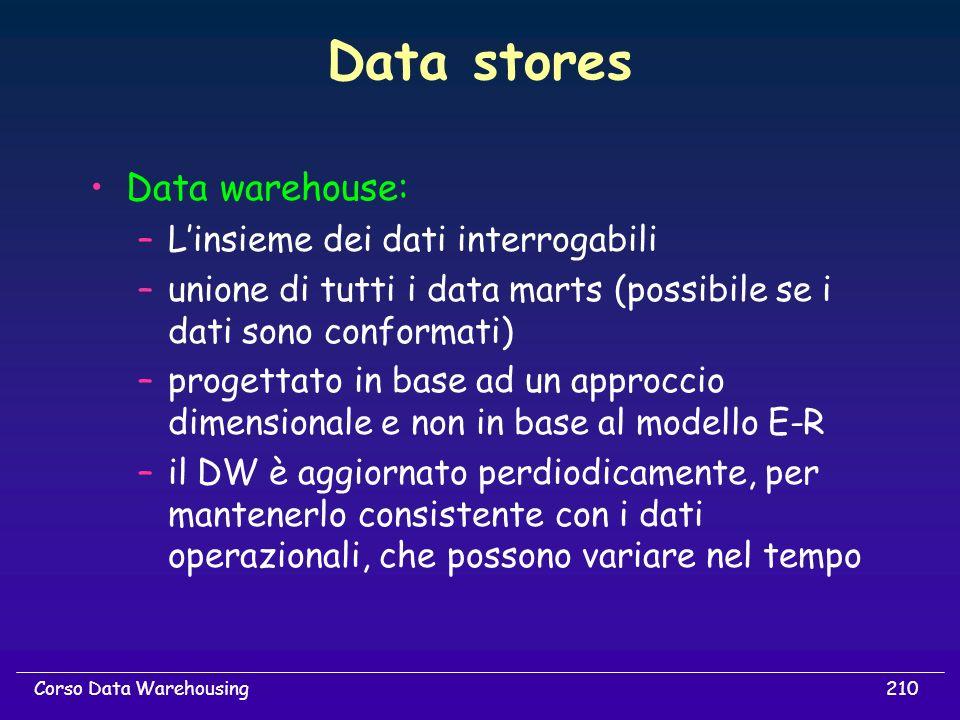 210Corso Data Warehousing Data stores Data warehouse: –Linsieme dei dati interrogabili –unione di tutti i data marts (possibile se i dati sono conform