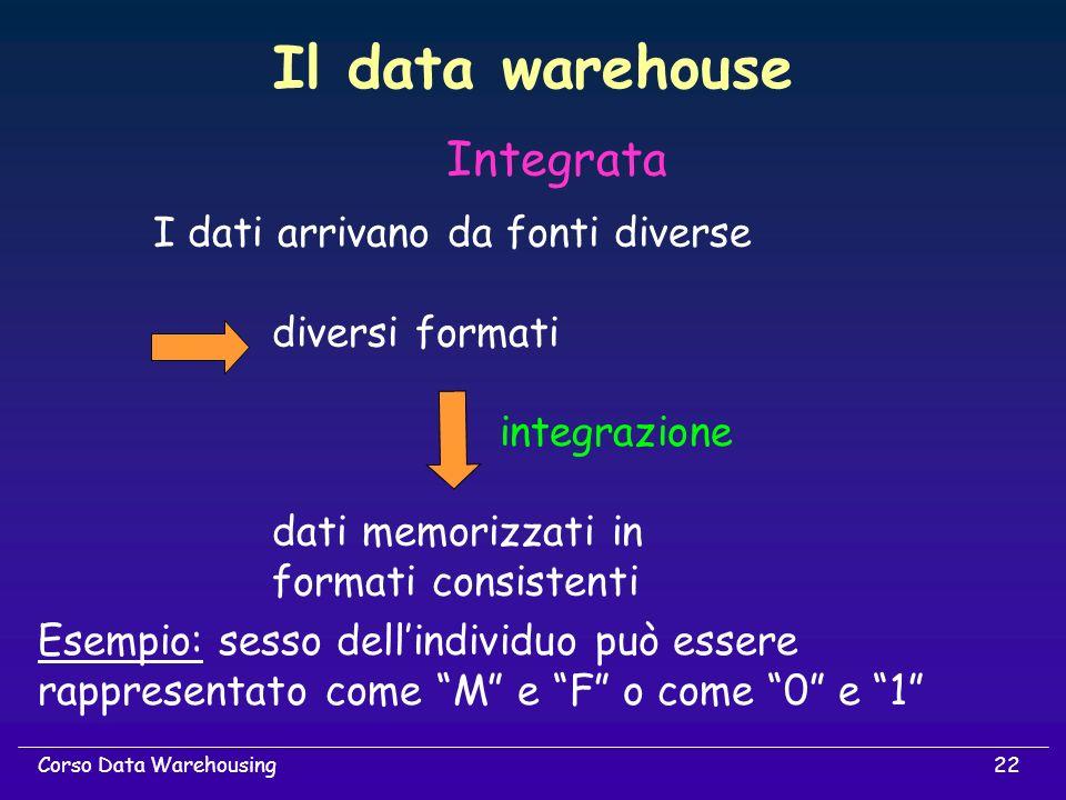 22Corso Data Warehousing Integrata I dati arrivano da fonti diverse diversi formati dati memorizzati in formati consistenti Esempio: sesso dellindivid