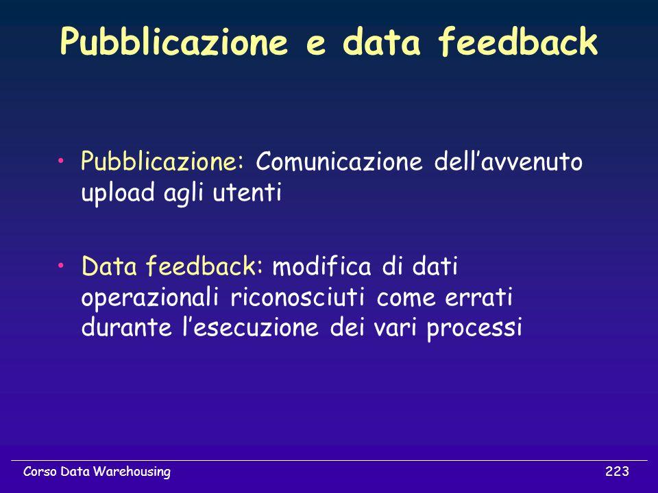 223Corso Data Warehousing Pubblicazione e data feedback Pubblicazione: Comunicazione dellavvenuto upload agli utenti Data feedback: modifica di dati o