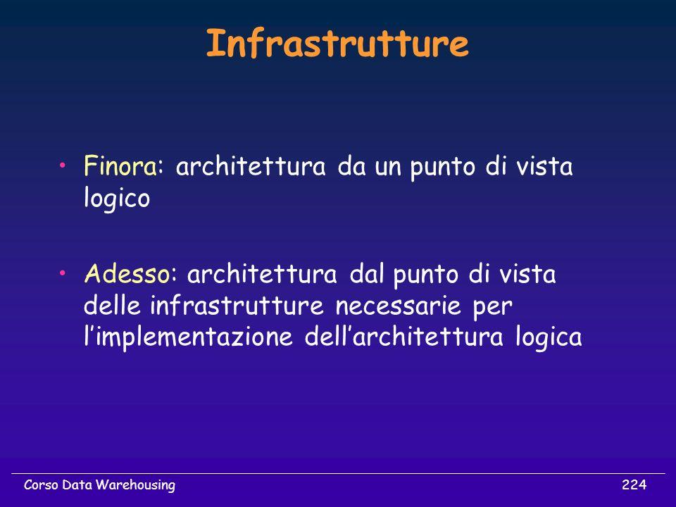 224Corso Data Warehousing Infrastrutture Finora: architettura da un punto di vista logico Adesso: architettura dal punto di vista delle infrastrutture