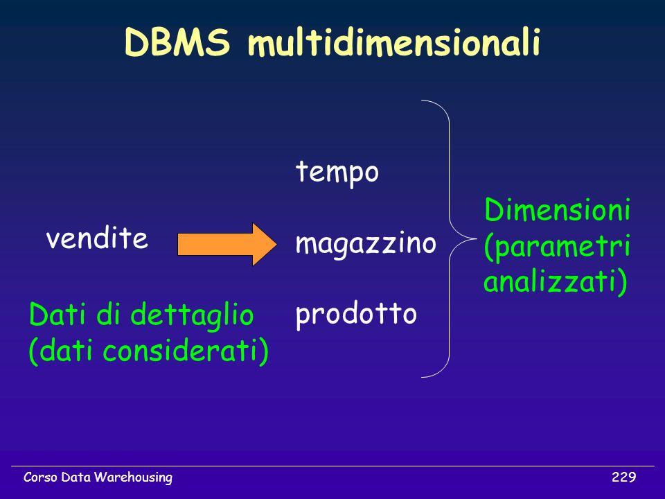 229Corso Data Warehousing DBMS multidimensionali vendite tempo magazzino prodotto Dimensioni (parametri analizzati) Dati di dettaglio (dati considerat