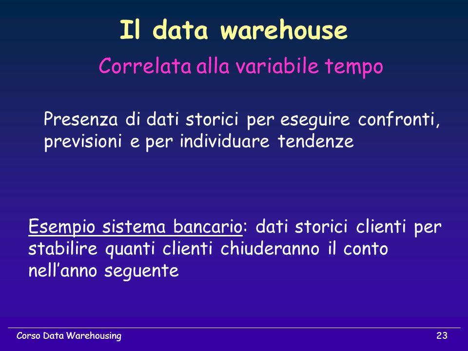 23Corso Data Warehousing Correlata alla variabile tempo Presenza di dati storici per eseguire confronti, previsioni e per individuare tendenze Esempio