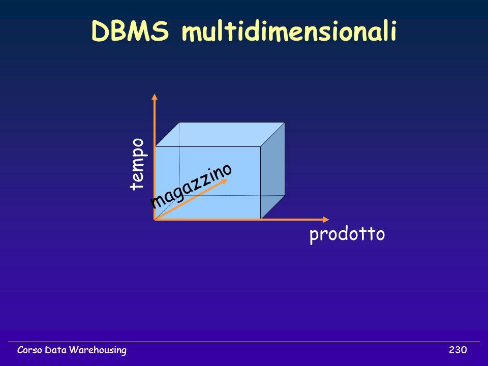 230Corso Data Warehousing prodotto tempo magazzino DBMS multidimensionali