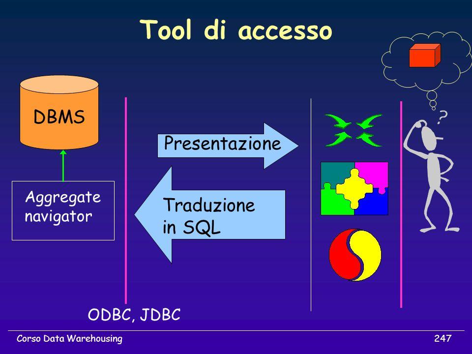 247Corso Data Warehousing Tool di accesso DBMS Traduzione in SQL Presentazione ODBC, JDBC Aggregate navigator