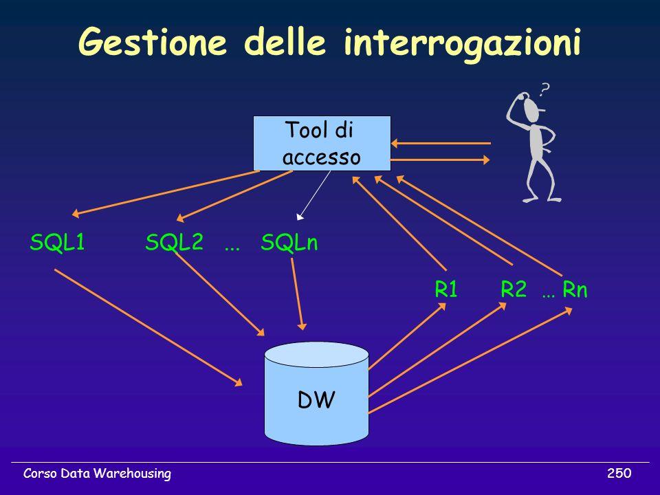 250Corso Data Warehousing Gestione delle interrogazioni SQL1SQL2...SQLn DW Tool di accesso R1R2 … Rn