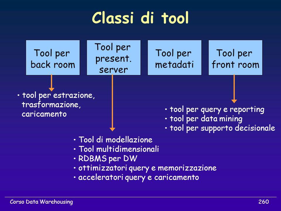 260Corso Data Warehousing Classi di tool Tool per back room Tool per present. server Tool per metadati Tool per front room tool per estrazione, trasfo