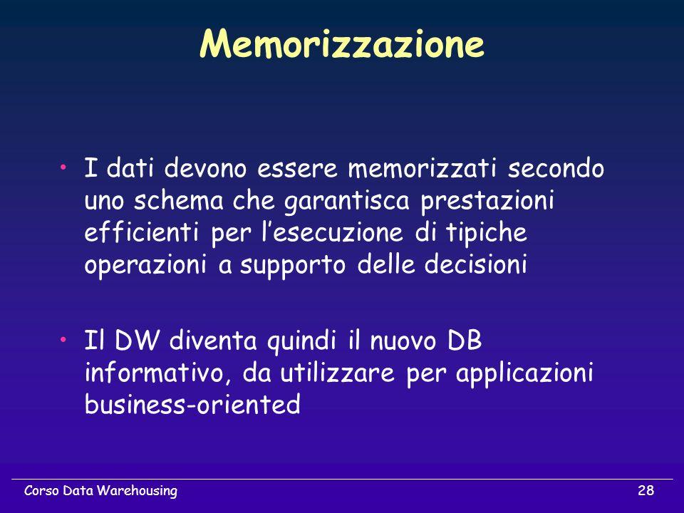 28Corso Data Warehousing Memorizzazione I dati devono essere memorizzati secondo uno schema che garantisca prestazioni efficienti per lesecuzione di t