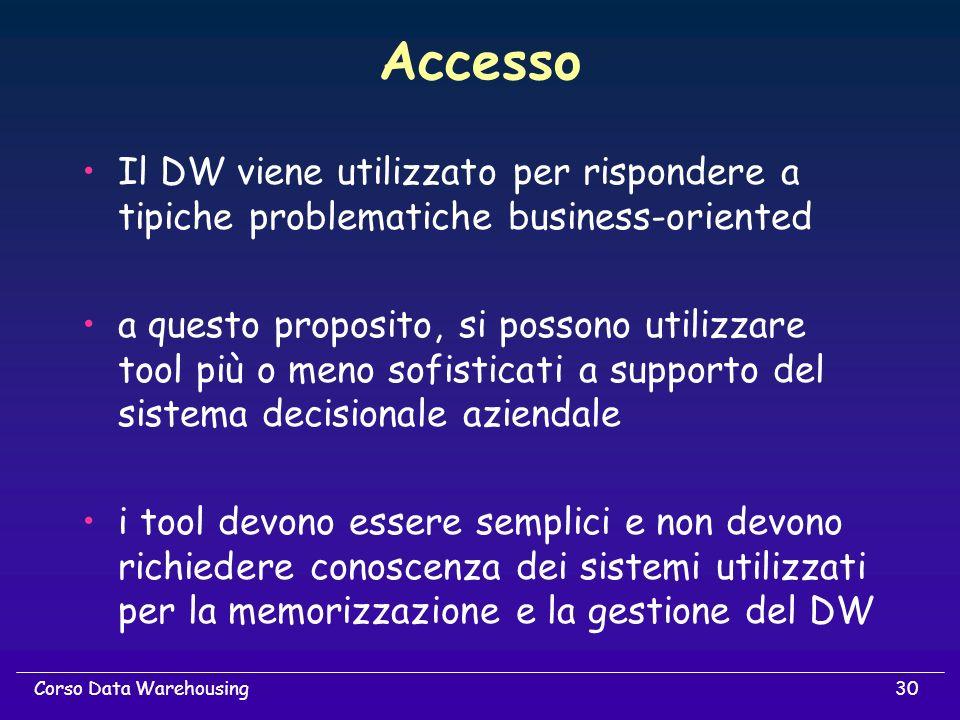 30Corso Data Warehousing Accesso Il DW viene utilizzato per rispondere a tipiche problematiche business-oriented a questo proposito, si possono utiliz