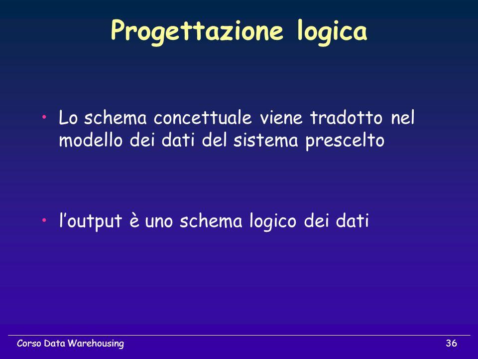 36Corso Data Warehousing Progettazione logica Lo schema concettuale viene tradotto nel modello dei dati del sistema prescelto loutput è uno schema log