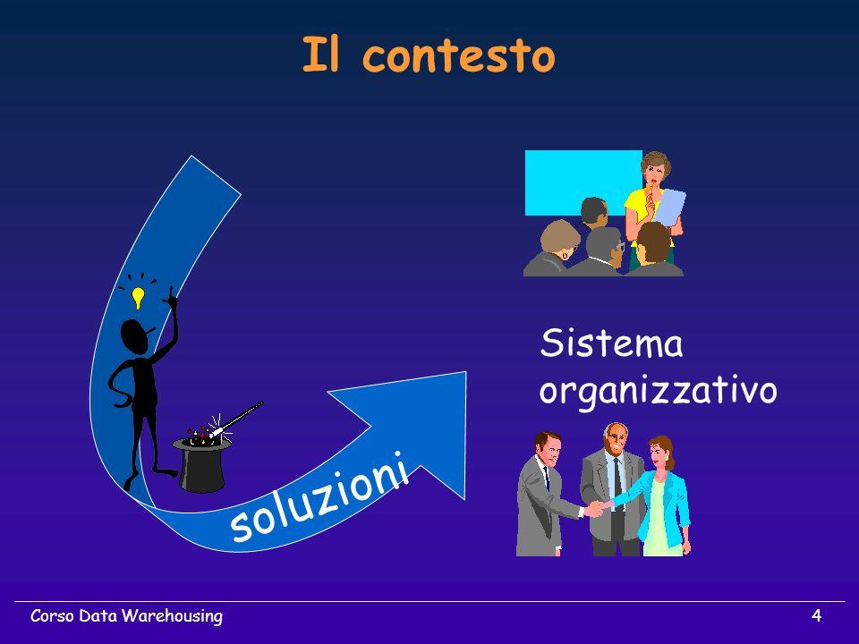 4Corso Data Warehousing Il contesto Sistema organizzativo soluzioni