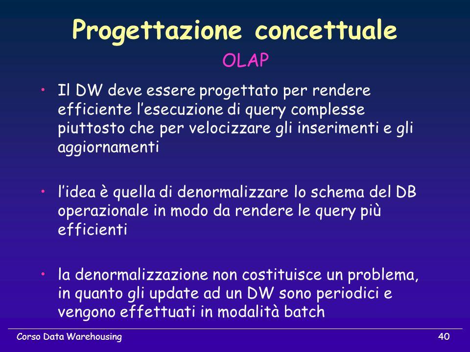 40Corso Data Warehousing Progettazione concettuale Il DW deve essere progettato per rendere efficiente lesecuzione di query complesse piuttosto che pe
