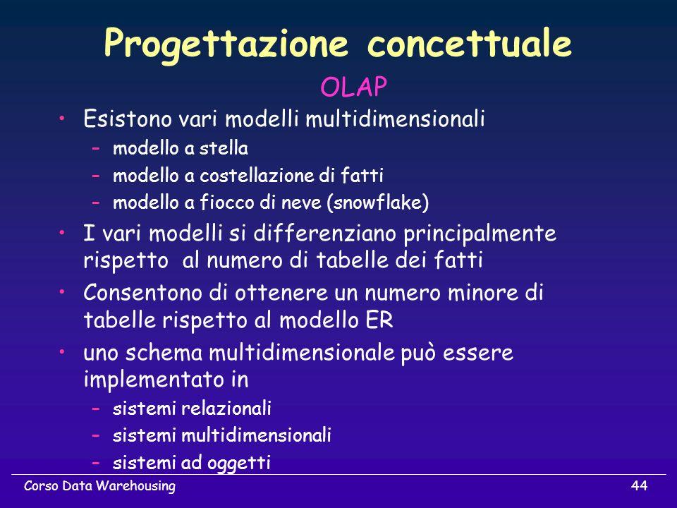 44Corso Data Warehousing Progettazione concettuale Esistono vari modelli multidimensionali –modello a stella –modello a costellazione di fatti –modell