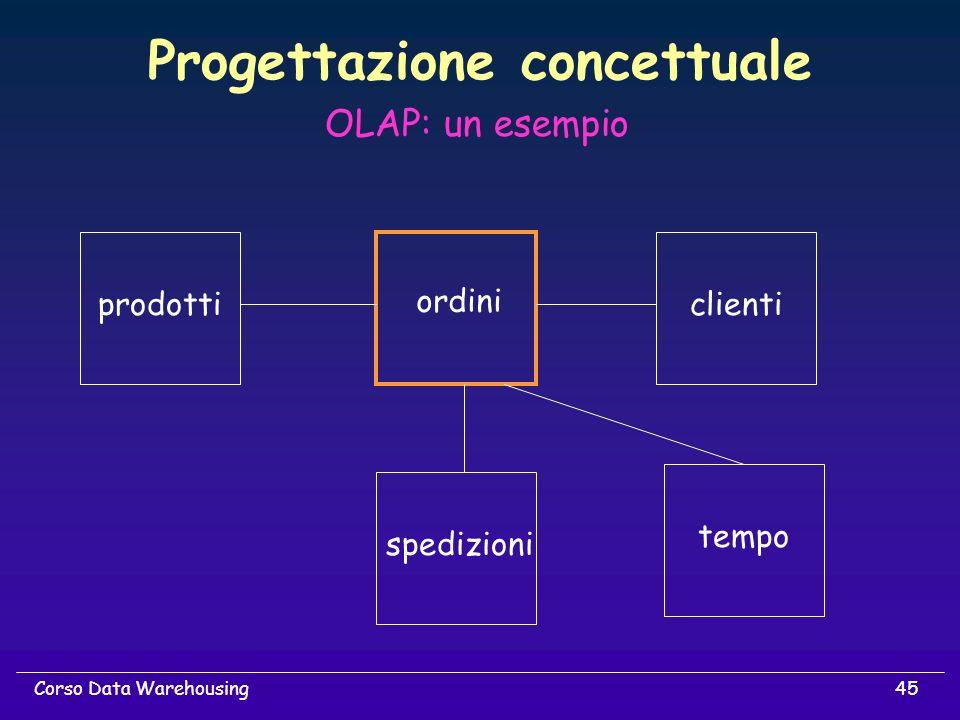 45Corso Data Warehousing Progettazione concettuale OLAP: un esempio ordini clienti spedizioni prodotti tempo