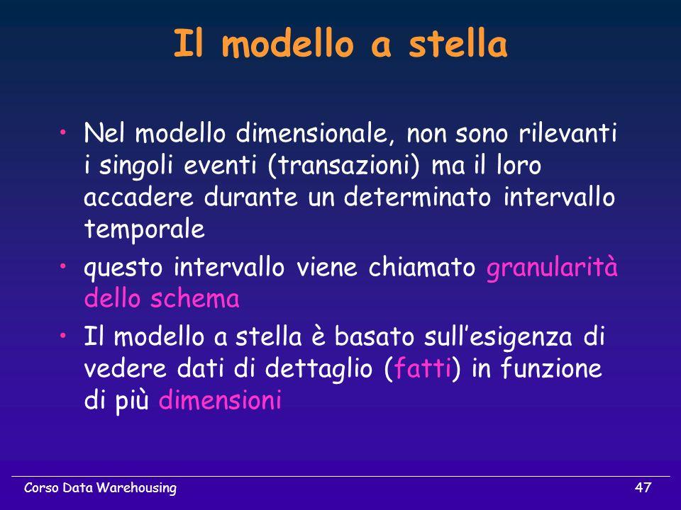 47Corso Data Warehousing Il modello a stella Nel modello dimensionale, non sono rilevanti i singoli eventi (transazioni) ma il loro accadere durante u