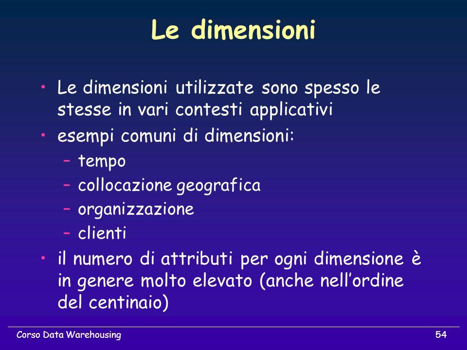 54Corso Data Warehousing Le dimensioni Le dimensioni utilizzate sono spesso le stesse in vari contesti applicativi esempi comuni di dimensioni: –tempo