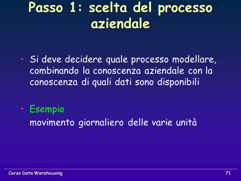71Corso Data Warehousing Passo 1: scelta del processo aziendale Si deve decidere quale processo modellare, combinando la conoscenza aziendale con la c