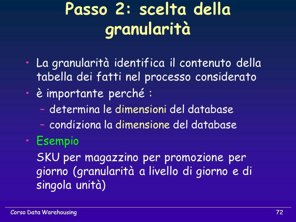 72Corso Data Warehousing Passo 2: scelta della granularità La granularità identifica il contenuto della tabella dei fatti nel processo considerato è i