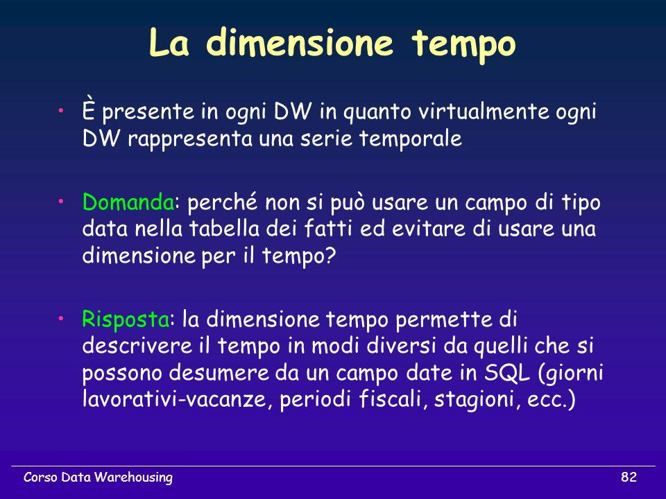 82Corso Data Warehousing La dimensione tempo È presente in ogni DW in quanto virtualmente ogni DW rappresenta una serie temporale Domanda: perché non