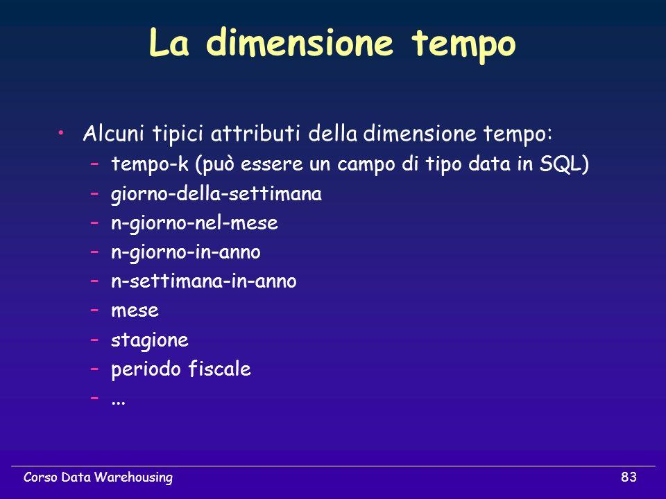 83Corso Data Warehousing La dimensione tempo Alcuni tipici attributi della dimensione tempo: –tempo-k (può essere un campo di tipo data in SQL) –giorn