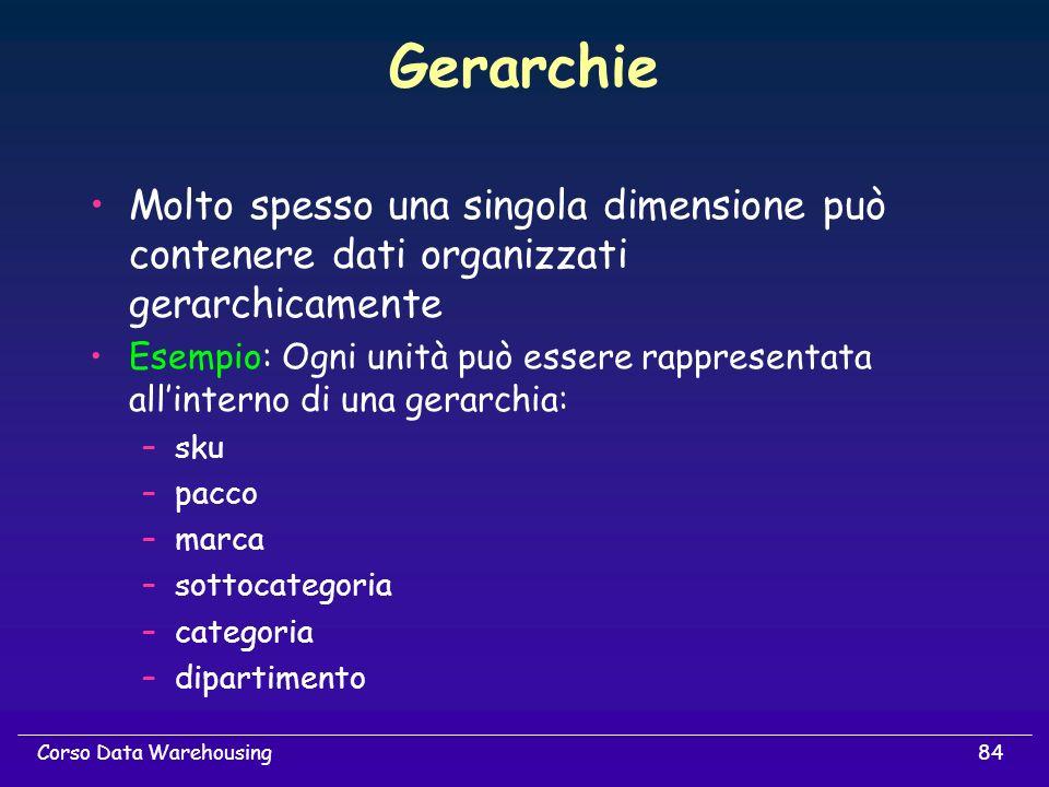 84Corso Data Warehousing Gerarchie Molto spesso una singola dimensione può contenere dati organizzati gerarchicamente Esempio: Ogni unità può essere r