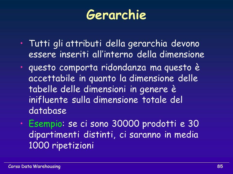 85Corso Data Warehousing Gerarchie Tutti gli attributi della gerarchia devono essere inseriti allinterno della dimensione questo comporta ridondanza m
