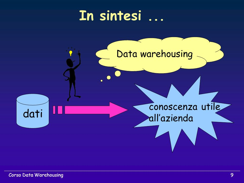 260Corso Data Warehousing Classi di tool Tool per back room Tool per present.