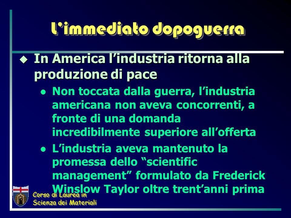 Corso di Laurea in Scienza dei Materiali Limmediato dopoguerra In America lindustria ritorna alla produzione di pace In America lindustria ritorna all