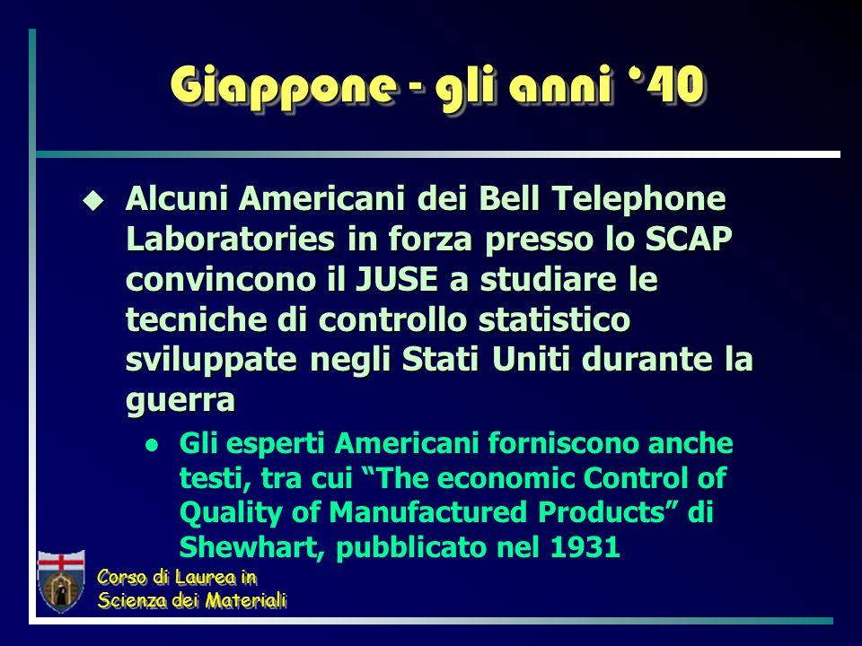 Corso di Laurea in Scienza dei Materiali Giappone - gli anni 40 Alcuni Americani dei Bell Telephone Laboratories in forza presso lo SCAP convincono il