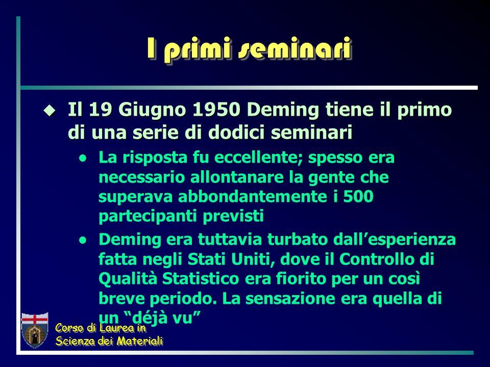 Corso di Laurea in Scienza dei Materiali I primi seminari Il 19 Giugno 1950 Deming tiene il primo di una serie di dodici seminari Il 19 Giugno 1950 De