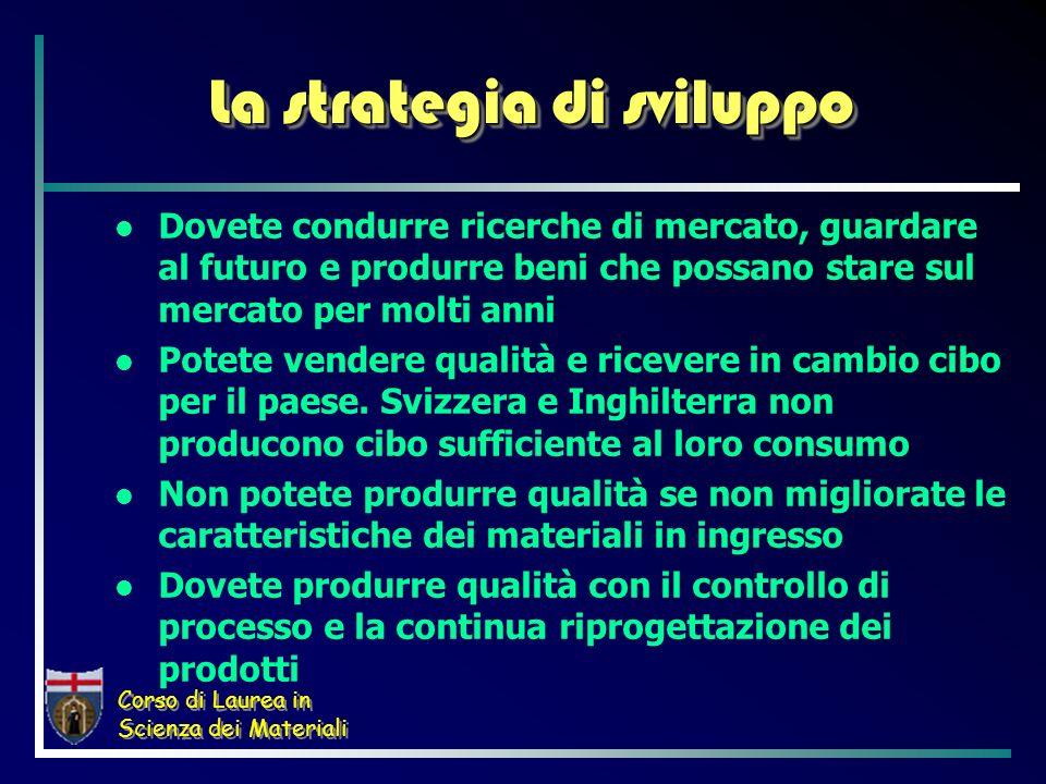Corso di Laurea in Scienza dei Materiali La strategia di sviluppo Dovete condurre ricerche di mercato, guardare al futuro e produrre beni che possano