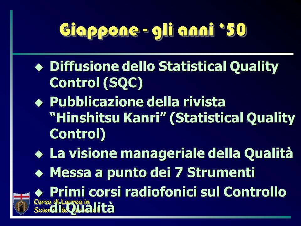 Corso di Laurea in Scienza dei Materiali Giappone - gli anni 50 Diffusione dello Statistical Quality Control (SQC) Diffusione dello Statistical Qualit